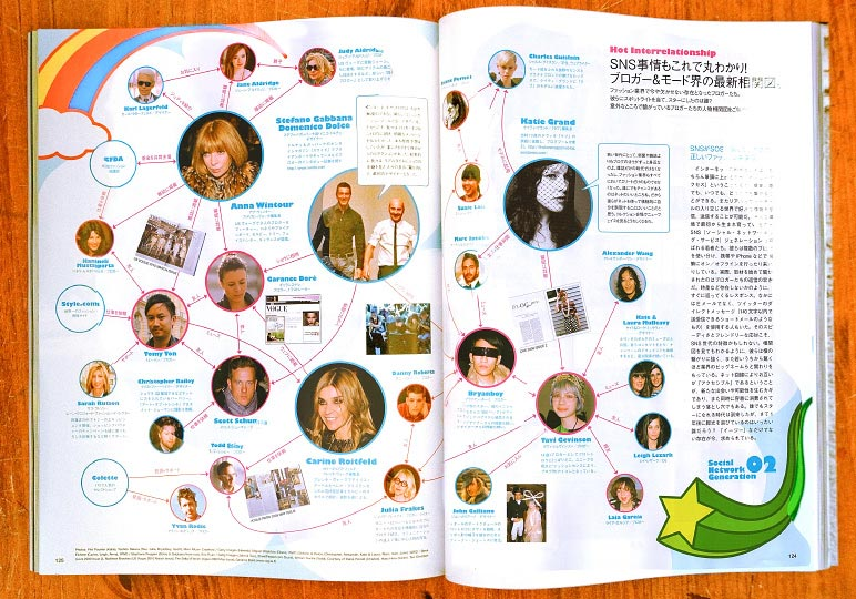 A inner relationship chart showing who bloggers are connected to Fashion editors and designers all in Vogue Nippon May 2010 issue